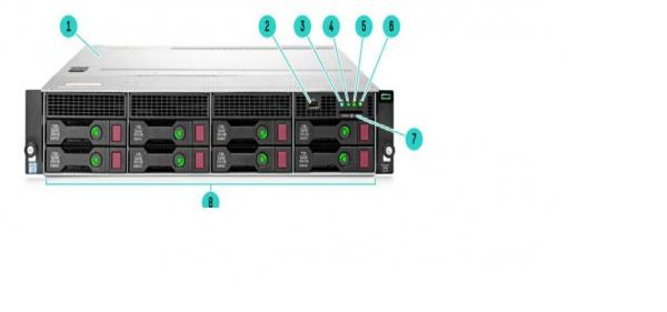HPE DL80 Gen9 Intel 6C E5-2603v4 1,7GHz 8GB B140i 8LFF 2x1TB SATA HP NoODD 2U Rack 550W (3-1-1)